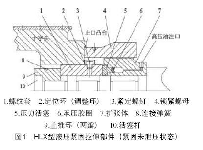 往复压缩机十字头与活塞杆连接部件简介